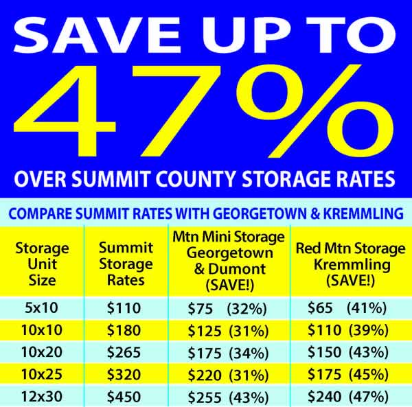 Mountain Storage Management  sc 1 st  Mtn Storage Management- Convenient Grand County Storage & Save Up To 47% Over Summit County Storage Rates